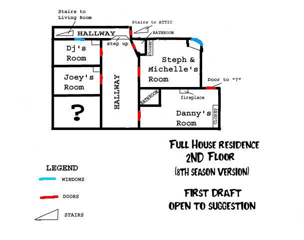Full House Floor Plan   Sitcoms Online Message Boards   ForumsAttached Images